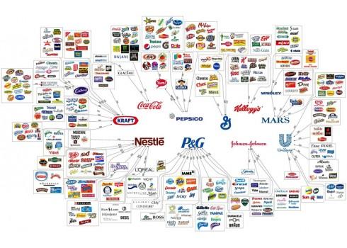 數位行銷成功核心 -品牌建立4步驟