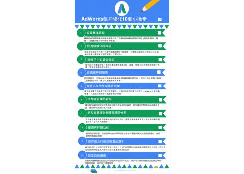Google AdWords帳戶優化的10個小技巧(上)