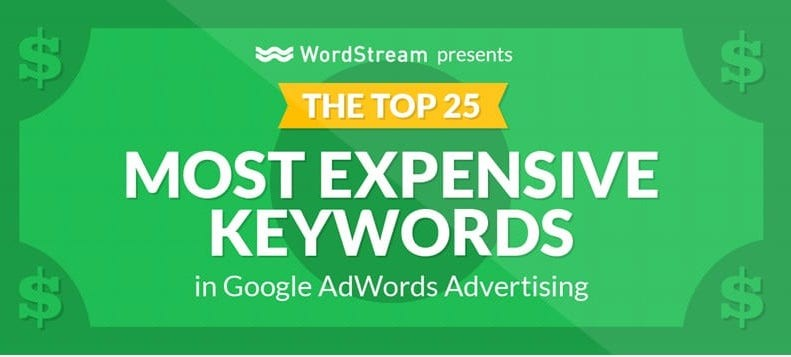google adwords top 25 most expensive keywords